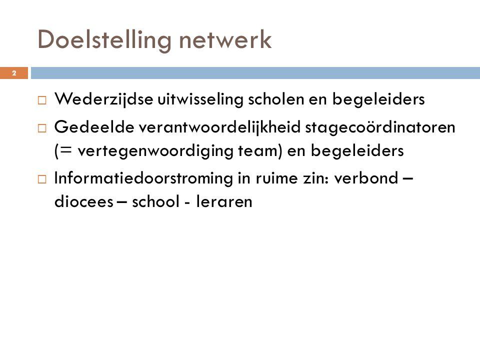 Doelstelling netwerk 2  Wederzijdse uitwisseling scholen en begeleiders  Gedeelde verantwoordelijkheid stagecoördinatoren (= vertegenwoordiging team