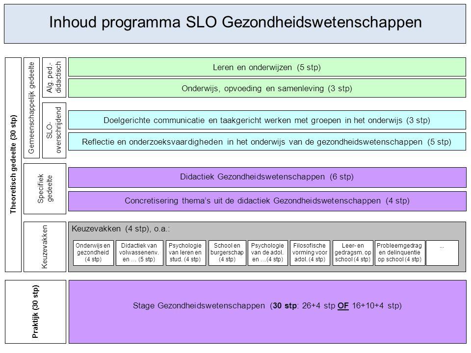 Inhoud van de projecten binnen het universiteitsbrede OPO Diversiteitsstage 15 à 20 begeleidingssessies van 1u à 1u30 2 vormingen 2 intervisies eindevaluatie