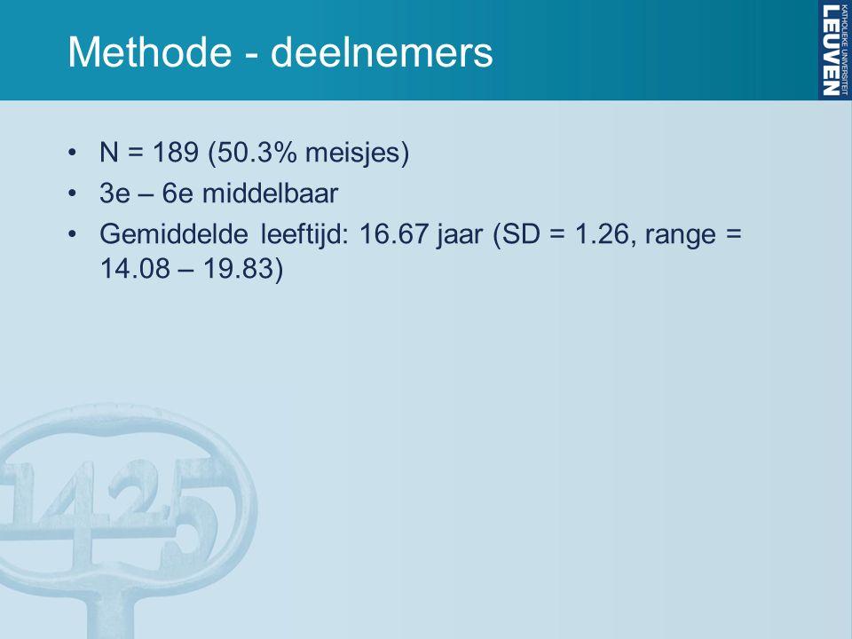 Methode - deelnemers N = 189 (50.3% meisjes) 3e – 6e middelbaar Gemiddelde leeftijd: 16.67 jaar (SD = 1.26, range = 14.08 – 19.83)