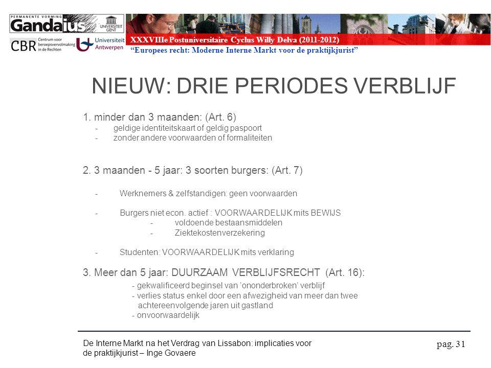 XXXVIIIe Postuniversitaire Cyclus Willy Delva (2011-2012) Europees recht: Moderne Interne Markt voor de praktijkjurist NIEUW: DRIE PERIODES VERBLIJF 1.