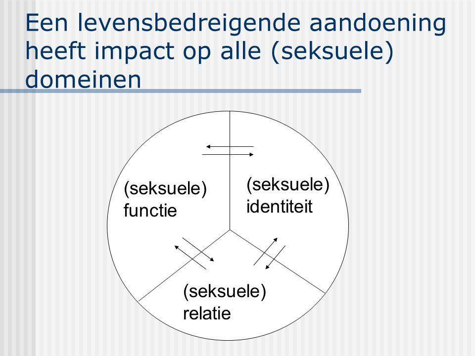 Een levensbedreigende aandoening heeft impact op alle (seksuele) domeinen (seksuele) identiteit (seksuele) relatie (seksuele) functie