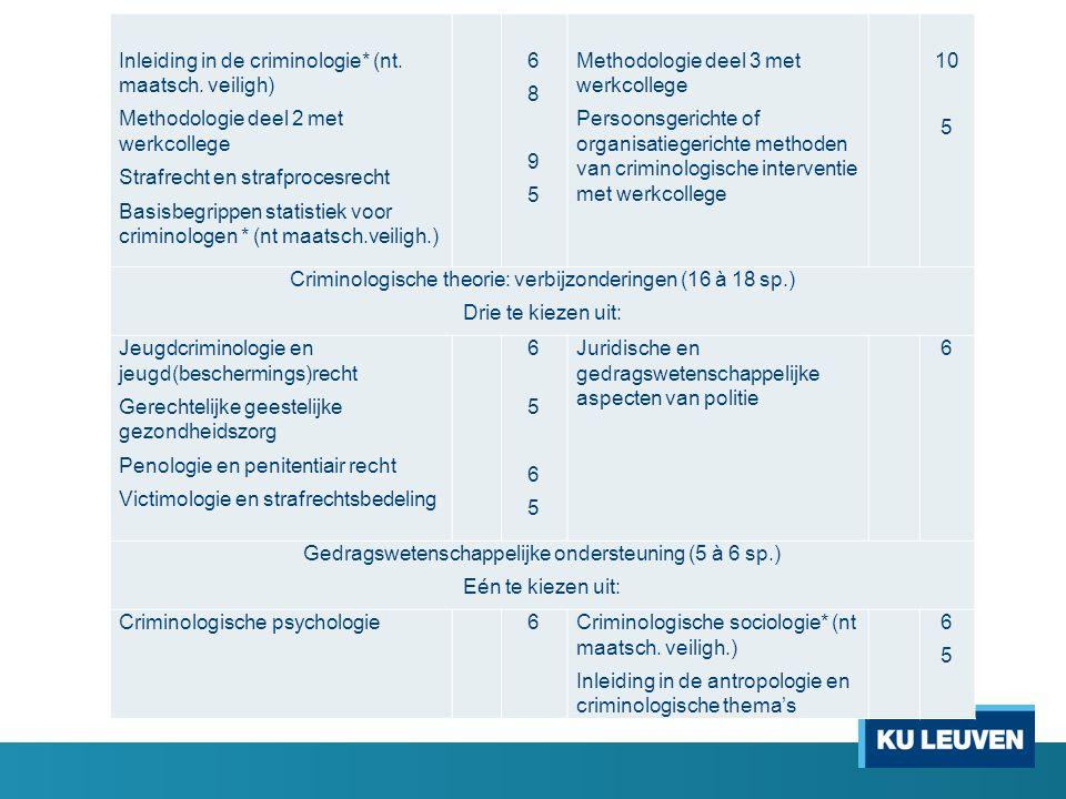 Inleiding in de criminologie* (nt.maatsch.