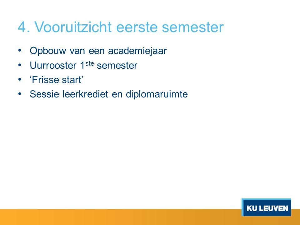4. Vooruitzicht eerste semester Opbouw van een academiejaar Uurrooster 1 ste semester 'Frisse start' Sessie leerkrediet en diplomaruimte