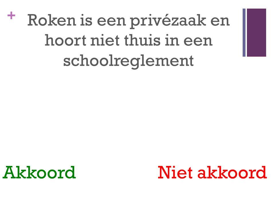 + Roken is een privézaak en hoort niet thuis in een schoolreglement Akkoord Niet akkoord