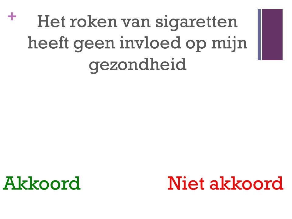 + Het roken van sigaretten heeft geen invloed op mijn gezondheid Akkoord Niet akkoord