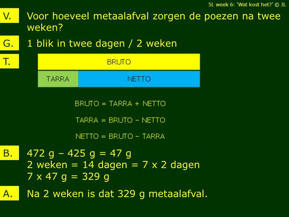 Voor hoeveel metaalafval zorgen de poezen na twee weken? V. 472 g – 425 g = 47 g 2 weken = 14 dagen = 7 x 2 dagen 7 x 47 g = 329 g B. Na 2 weken is da