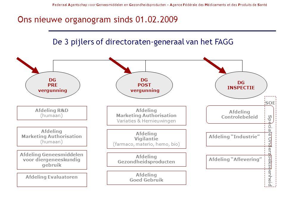 Federaal Agentschap voor Geneesmiddelen en Gezondheidsproducten – Agence Fédérale des Médicaments et des Produits de Santé FAGG-AFMPS/XDC 04.06.09 Ons