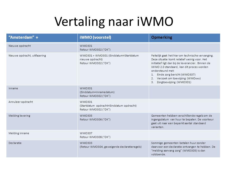 "Vertaling naar iWMO ""Amsterdam"" +iWMO (voorstel)Opmerking Nieuwe opdrachtWMO301 Retour WMO302 (""OK"") Nieuwe opdracht, uitfaseringWMO301 + WMO301 (Eind"