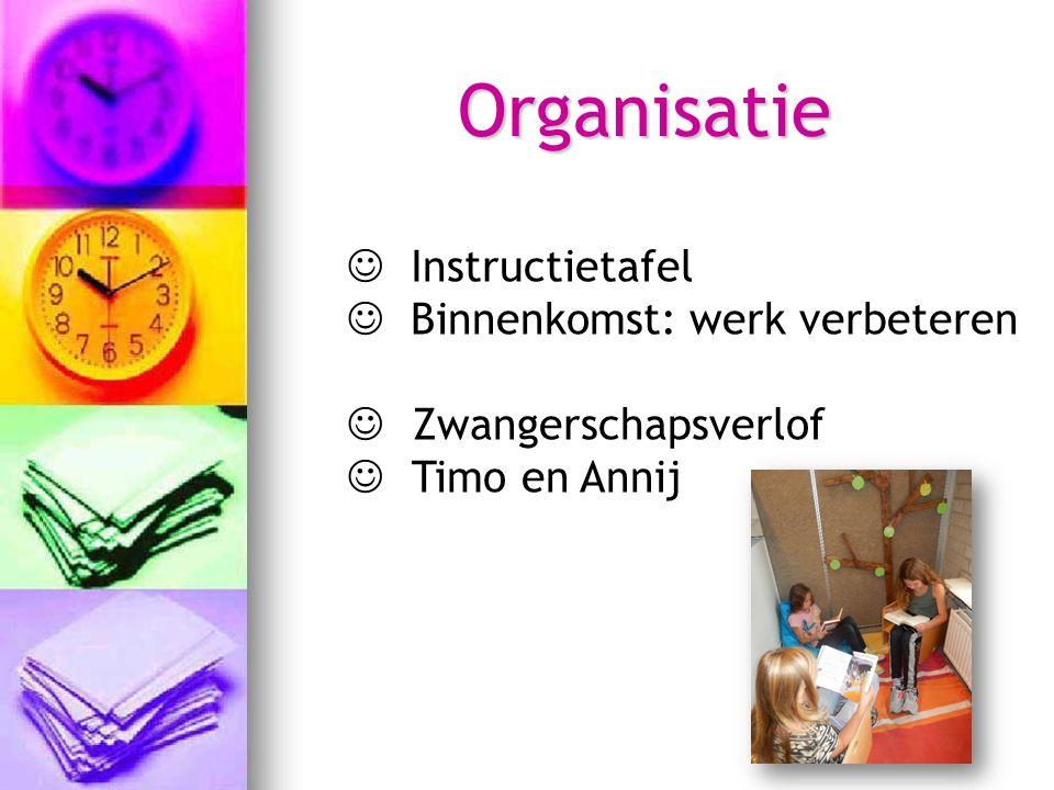 Organisatie Instructietafel Binnenkomst: werk verbeteren Zwangerschapsverlof Timo en Annij