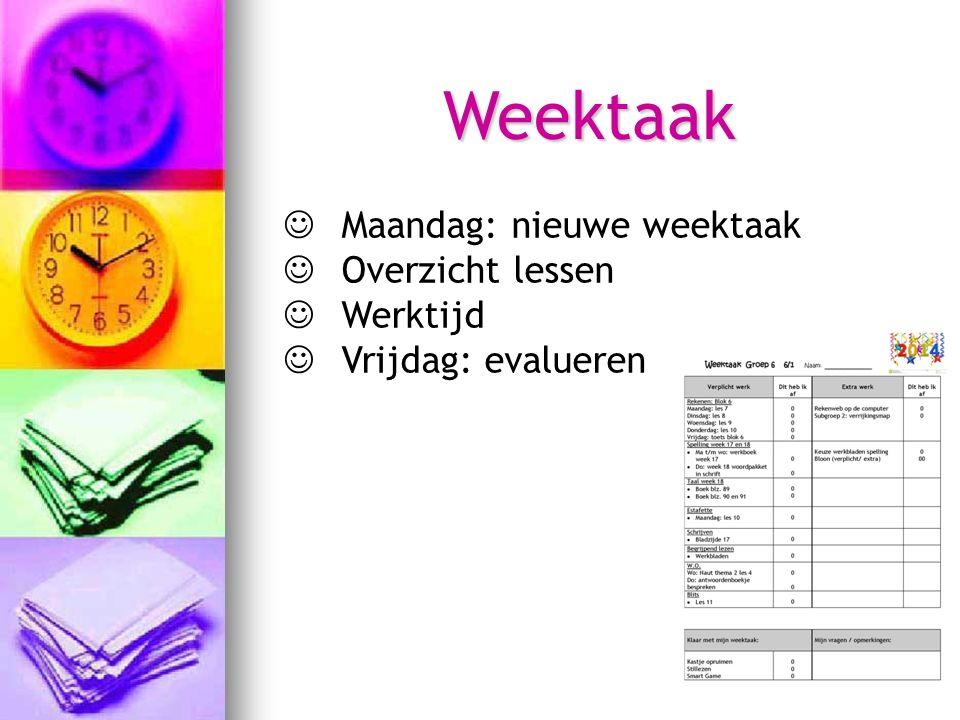 Weektaak Maandag: nieuwe weektaak Overzicht lessen Werktijd Vrijdag: evalueren