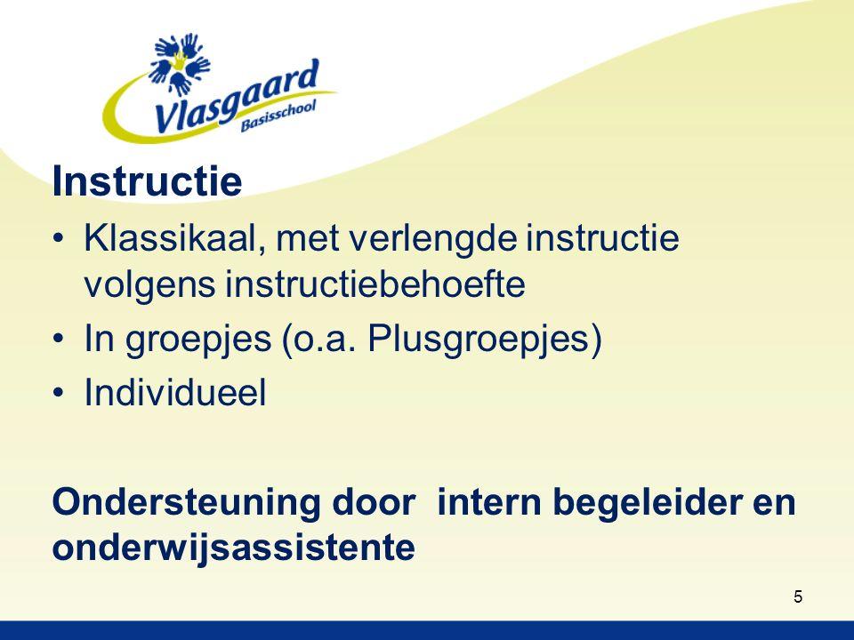Instructie Klassikaal, met verlengde instructie volgens instructiebehoefte In groepjes (o.a.