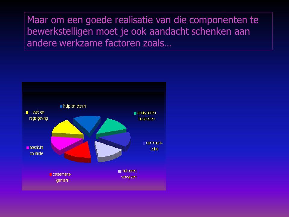 Maar om een goede realisatie van die componenten te bewerkstelligen moet je ook aandacht schenken aan andere werkzame factoren zoals…