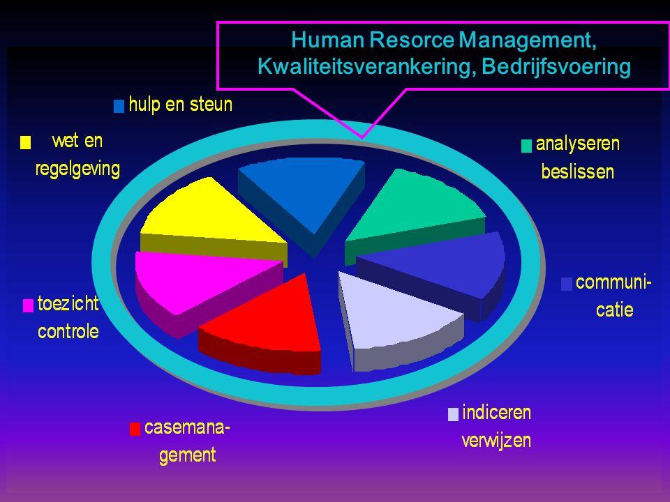 Human Resorce Management, Kwaliteitsverankering, Bedrijfsvoering