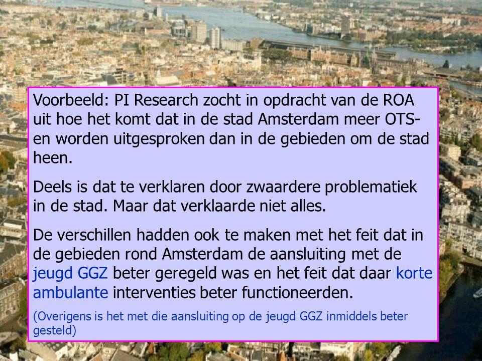 Voorbeeld: PI Research zocht in opdracht van de ROA uit hoe het komt dat in de stad Amsterdam meer OTS- en worden uitgesproken dan in de gebieden om de stad heen.