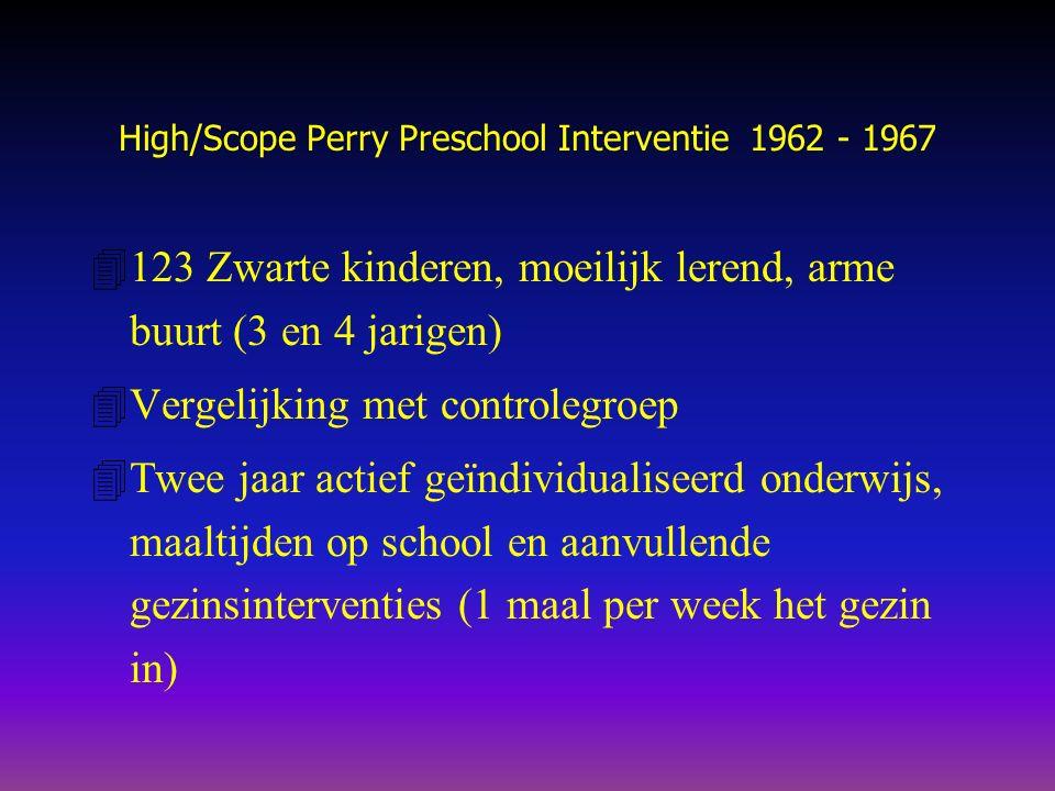 High/Scope Perry Preschool Interventie 1962 - 1967 4123 Zwarte kinderen, moeilijk lerend, arme buurt (3 en 4 jarigen) 4Vergelijking met controlegroep 4Twee jaar actief geïndividualiseerd onderwijs, maaltijden op school en aanvullende gezinsinterventies (1 maal per week het gezin in)