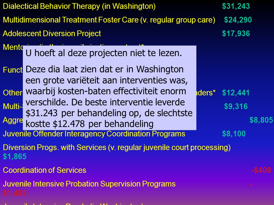 Dialectical Behavior Therapy (in Washington) $31,243 Multidimensional Treatment Foster Care (v.