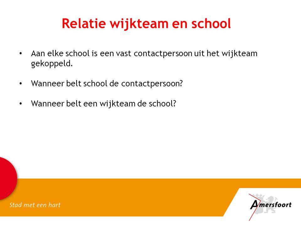 Relatie wijkteam en school Aan elke school is een vast contactpersoon uit het wijkteam gekoppeld.