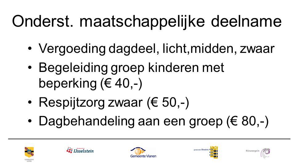 Onderst. maatschappelijke deelname Vergoeding dagdeel, licht,midden, zwaar Begeleiding groep kinderen met beperking (€ 40,-) Respijtzorg zwaar (€ 50,-