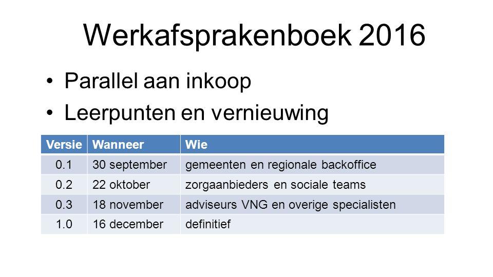 Werkafsprakenboek 2016 Parallel aan inkoop Leerpunten en vernieuwing VersieWanneerWie 0.130 septembergemeenten en regionale backoffice 0.222 oktoberzo
