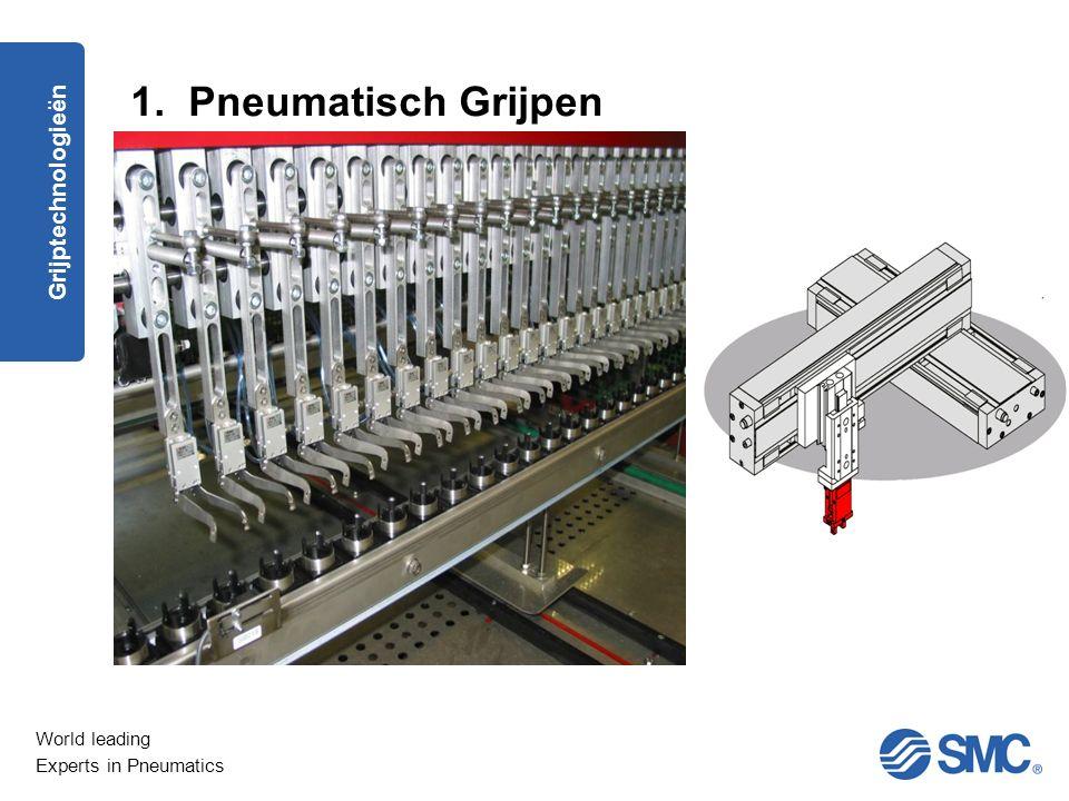 World leading Experts in Pneumatics Grijpers : Berekeningen grijpkracht Grijper met 3 vingers Veiligheidsfactor a = 4 Grijptechnologieën 1.