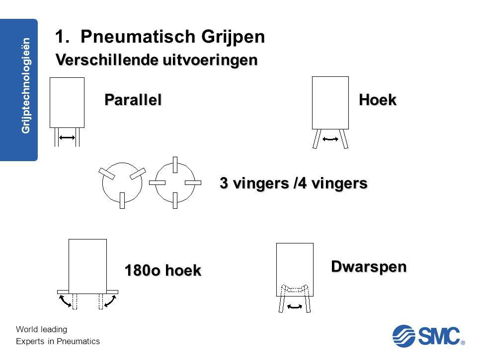 World leading Experts in Pneumatics Grijpers : Berekeningen grijpkracht Grijper met 4 vingers Veiligheidsfactor a = 4 Grijptechnologieën 1.