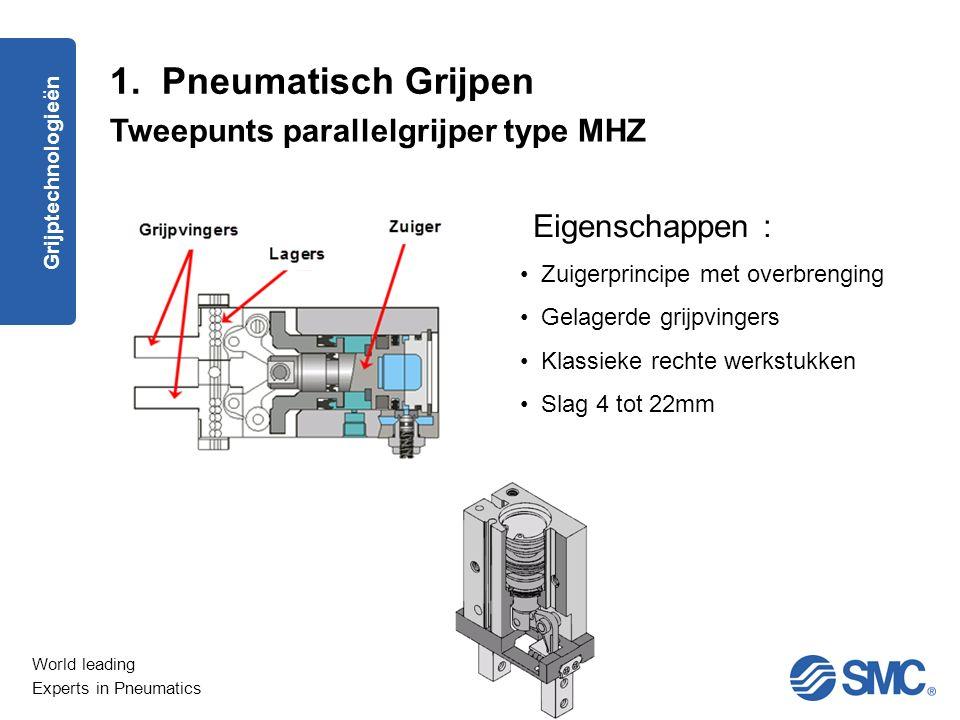 World leading Experts in Pneumatics Grijpers : Berekeningen grijpkracht Samenvattend ModelAantal vingersKracht per vinger MHK2 MHZ2210 tot 20 keer m.g MHS2 MHS337 tot 13 keer m.g MHS445 tot 10 keer m.g 1.
