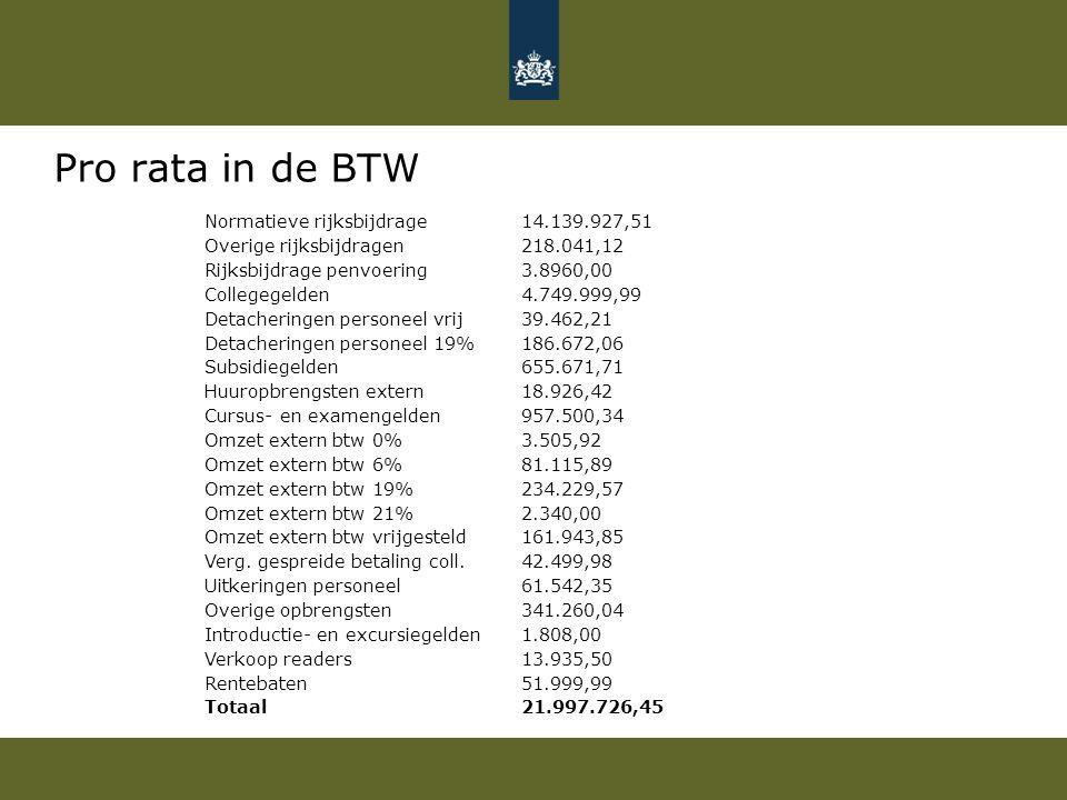 Pro rata in de BTW Teruggave BTW voor deze onderwijsinstelling.
