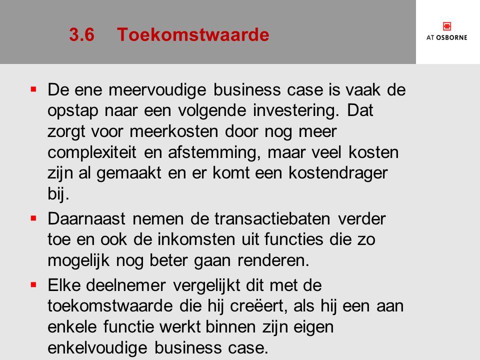 3.6Toekomstwaarde  De ene meervoudige business case is vaak de opstap naar een volgende investering.
