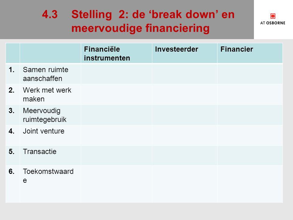 4.3Stelling 2: de 'break down' en meervoudige financiering Financiële instrumenten InvesteerderFinancier 1.Samen ruimte aanschaffen 2.Werk met werk maken 3.Meervoudig ruimtegebruik 4.Joint venture 5.Transactie 6.Toekomstwaard e