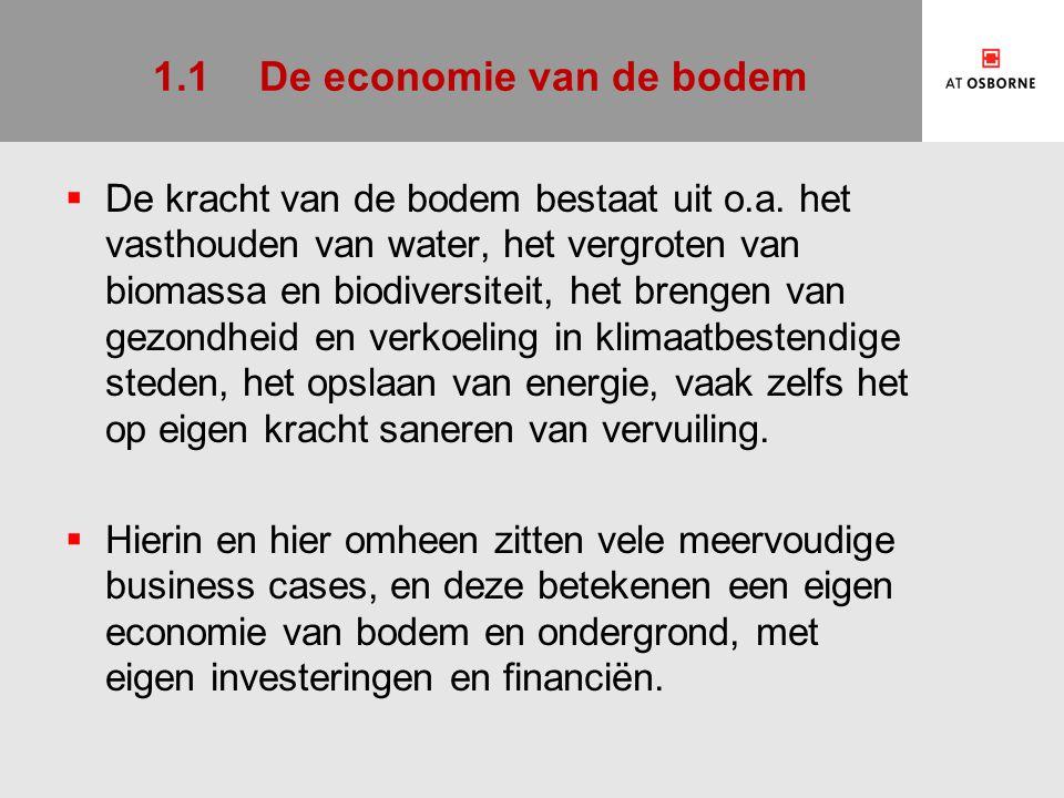 1.1De economie van de bodem  De kracht van de bodem bestaat uit o.a.