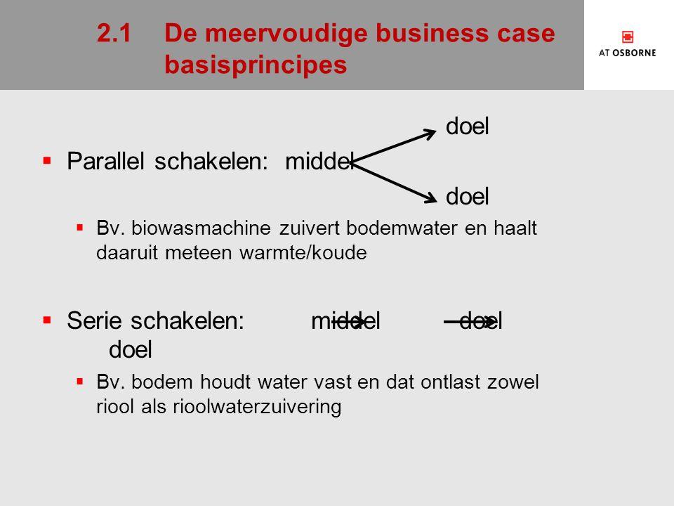4.2Stelling 1: kostendragers over de streep  Kostendragers moeten overtuigd worden om deel te nemen aan een meervoudige business case, ook als de baten niet meteen of niet geheel bij hen vallen.
