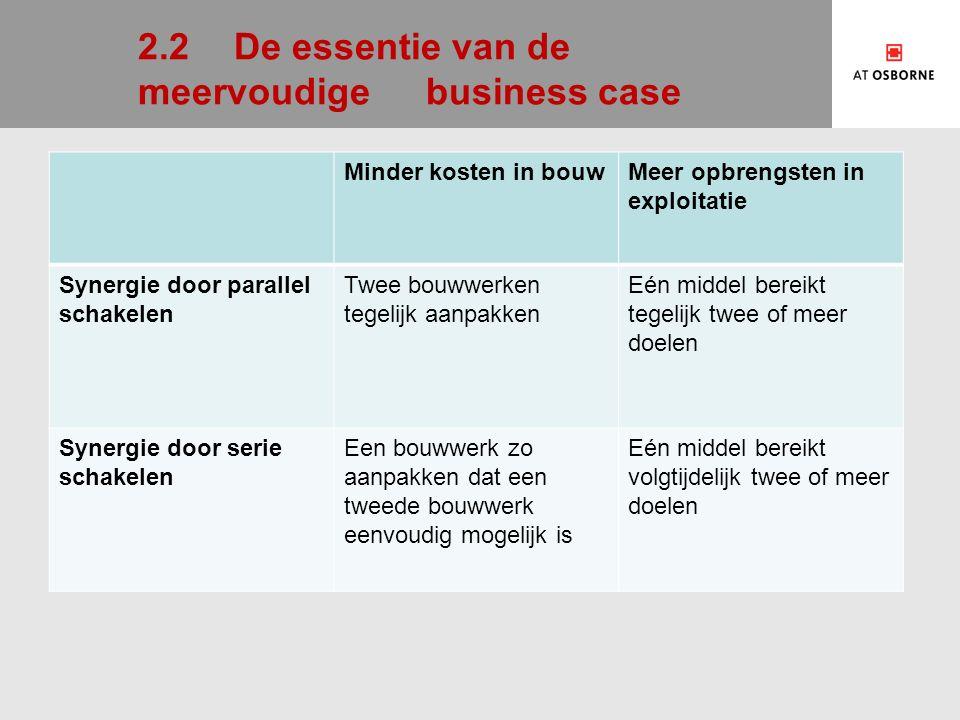 3.1Samen ruimte aanschaffen  Twee of meer kostendragers delen de kosten voor de benodigde vierkante meters, shared savings.