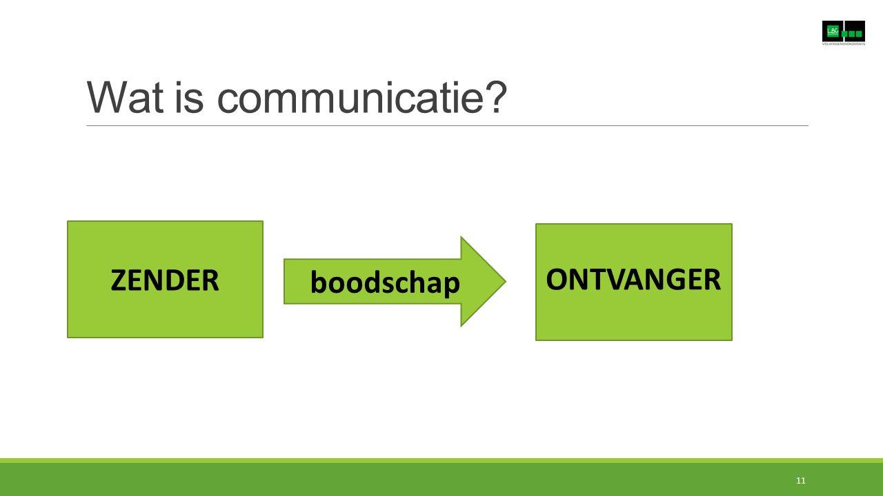 Wat is communicatie? ZENDER boodschap ONTVANGER 11