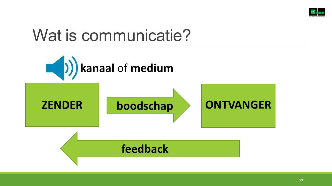 Wat is communicatie? ZENDER boodschap ONTVANGER kanaal of medium feedback 13