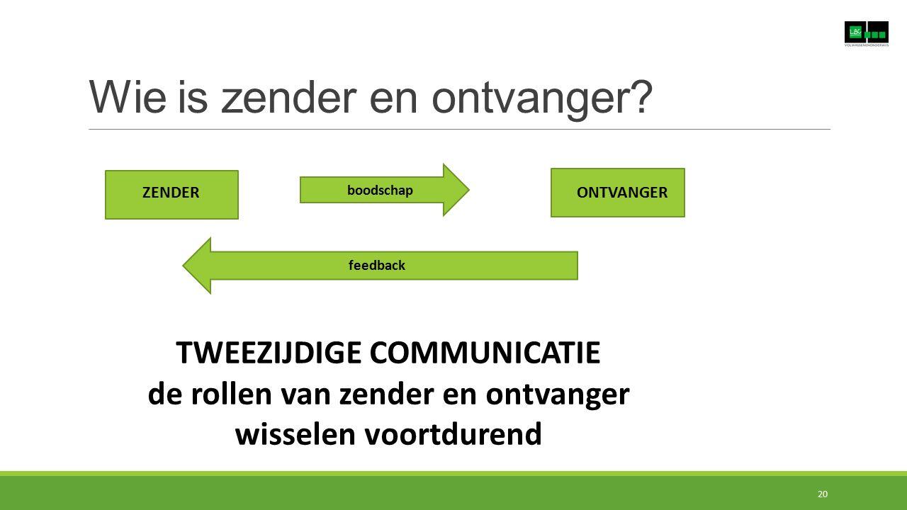 Wie is zender en ontvanger? ZENDER boodschap ONTVANGER feedback TWEEZIJDIGE COMMUNICATIE de rollen van zender en ontvanger wisselen voortdurend 20