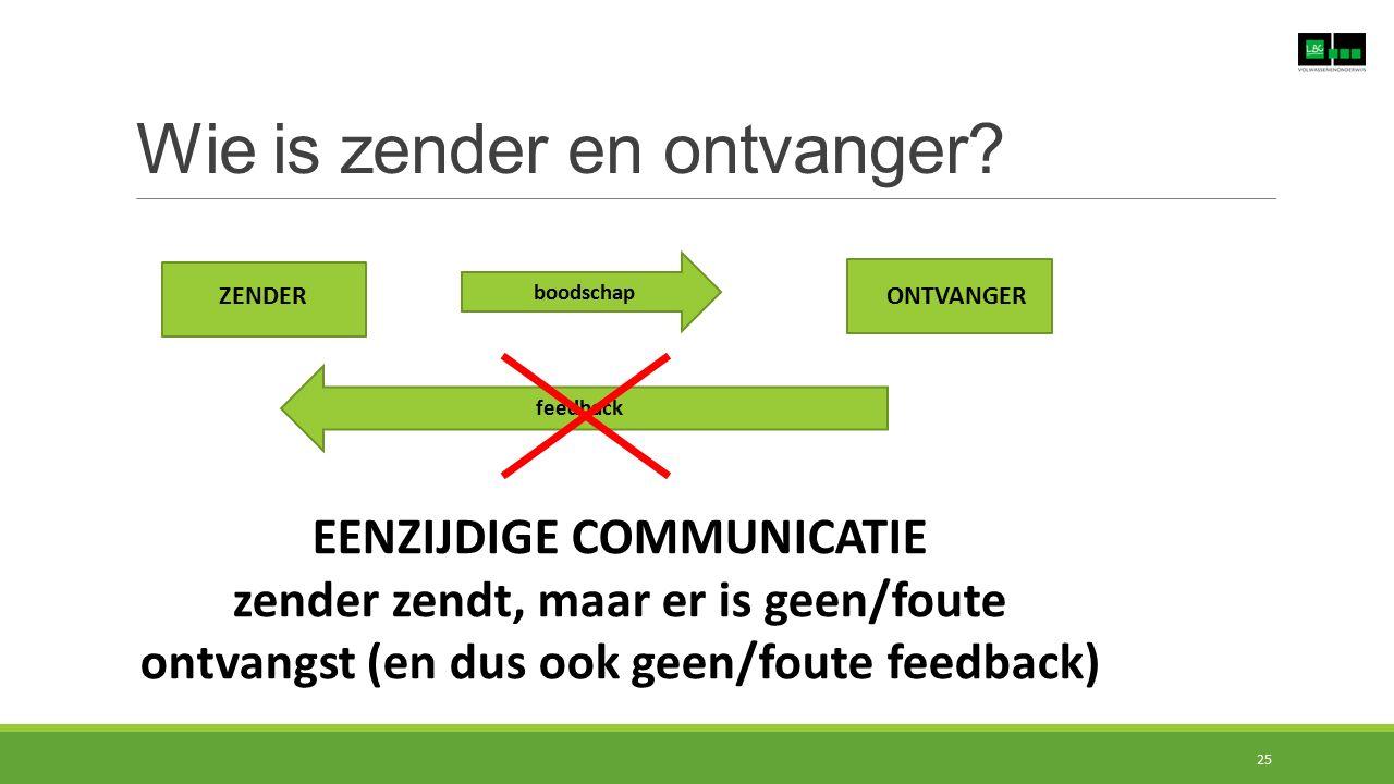 Wie is zender en ontvanger? ZENDER boodschap ONTVANGER feedback EENZIJDIGE COMMUNICATIE zender zendt, maar er is geen/foute ontvangst (en dus ook geen