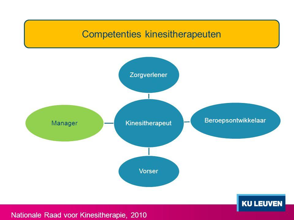 Kinesitherapeut ZorgverlenerBeroepsontwikkelaar Vorser Manager Competenties kinesitherapeuten Nationale Raad voor Kinesitherapie, 2010
