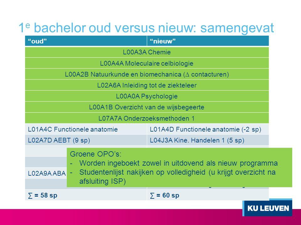 1 e bachelor oud versus nieuw: samengevat oud nieuw L00A3A Chemie L00A4A Moleculaire celbiologie L00A2B Natuurkunde en biomechanica (∆ contacturen) L02A6A Inleiding tot de ziekteleer L00A0A Psychologie L00A1B Overzicht van de wijsbegeerte L07A7A Onderzoeksmethoden 1 L01A4C Functionele anatomieL01A4D Functionele anatomie (-2 sp) L02A7D AEBT (9 sp)L04J3A Kine.