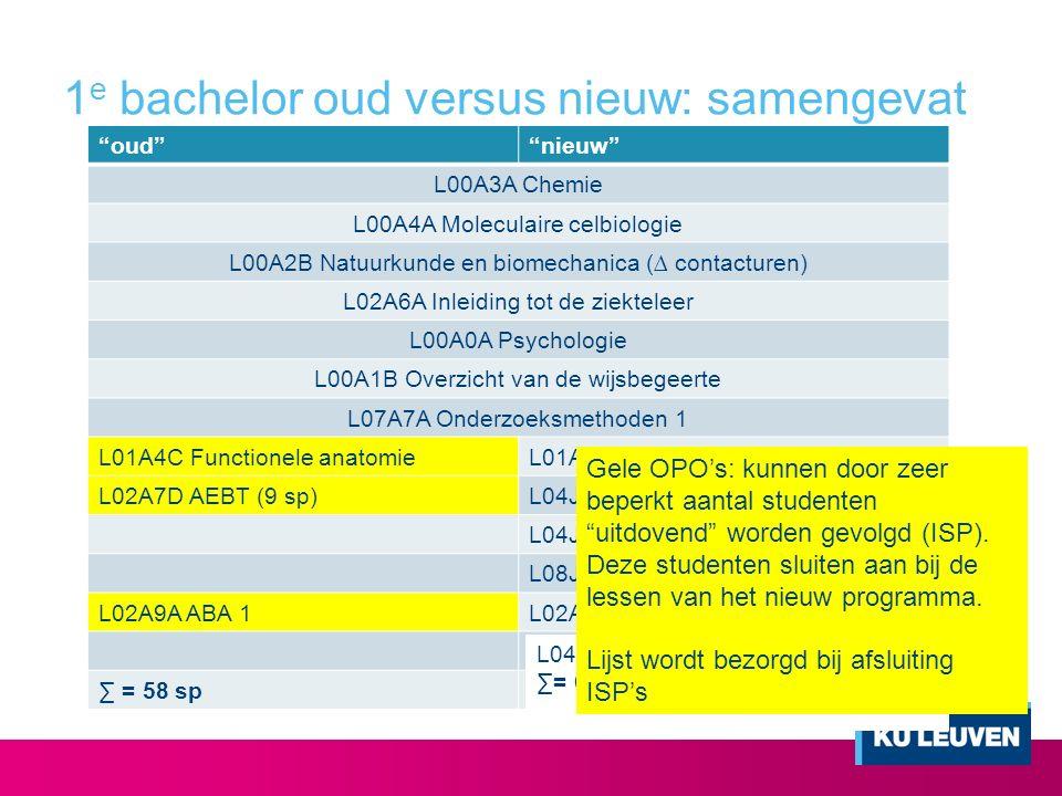"""1 e bachelor oud versus nieuw: samengevat """"oud""""""""nieuw"""" L00A3A Chemie L00A4A Moleculaire celbiologie L00A2B Natuurkunde en biomechanica (∆ contacturen)"""
