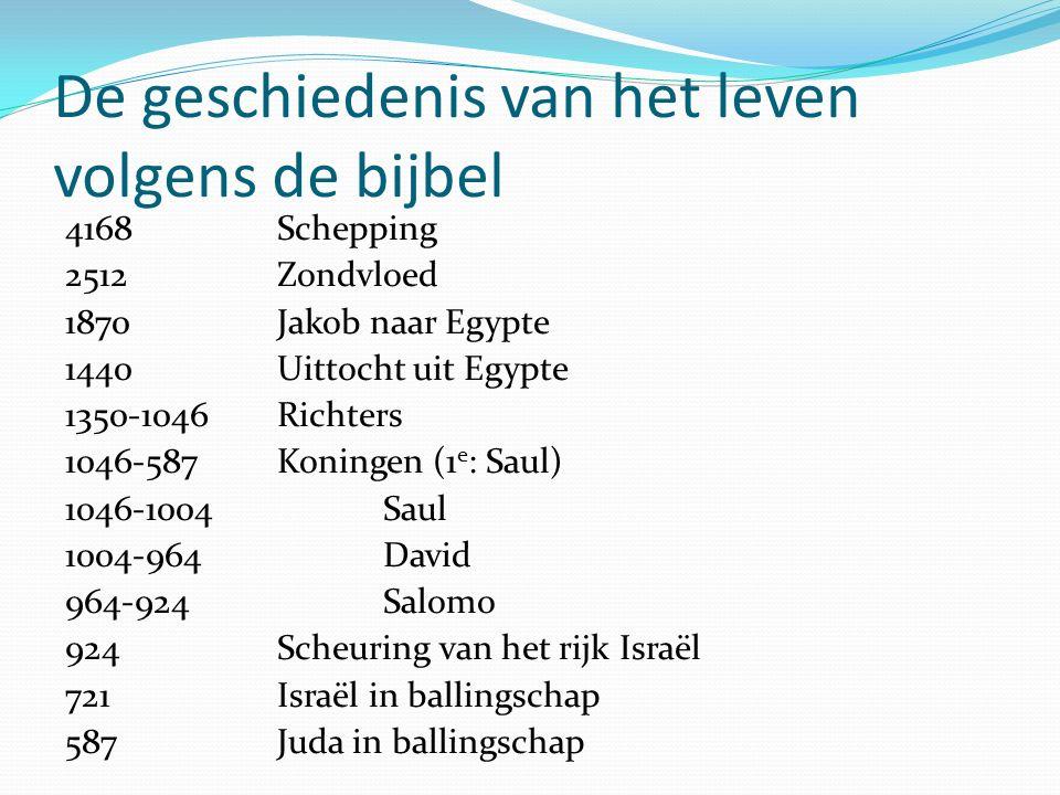 De geschiedenis van het leven volgens de bijbel 4168Schepping 2512Zondvloed 1870Jakob naar Egypte 1440Uittocht uit Egypte 1350-1046Richters 1046-587Koningen (1 e : Saul) 1046-1004Saul 1004-964David 964-924Salomo 924Scheuring van het rijk Israël 721Israël in ballingschap 587Juda in ballingschap