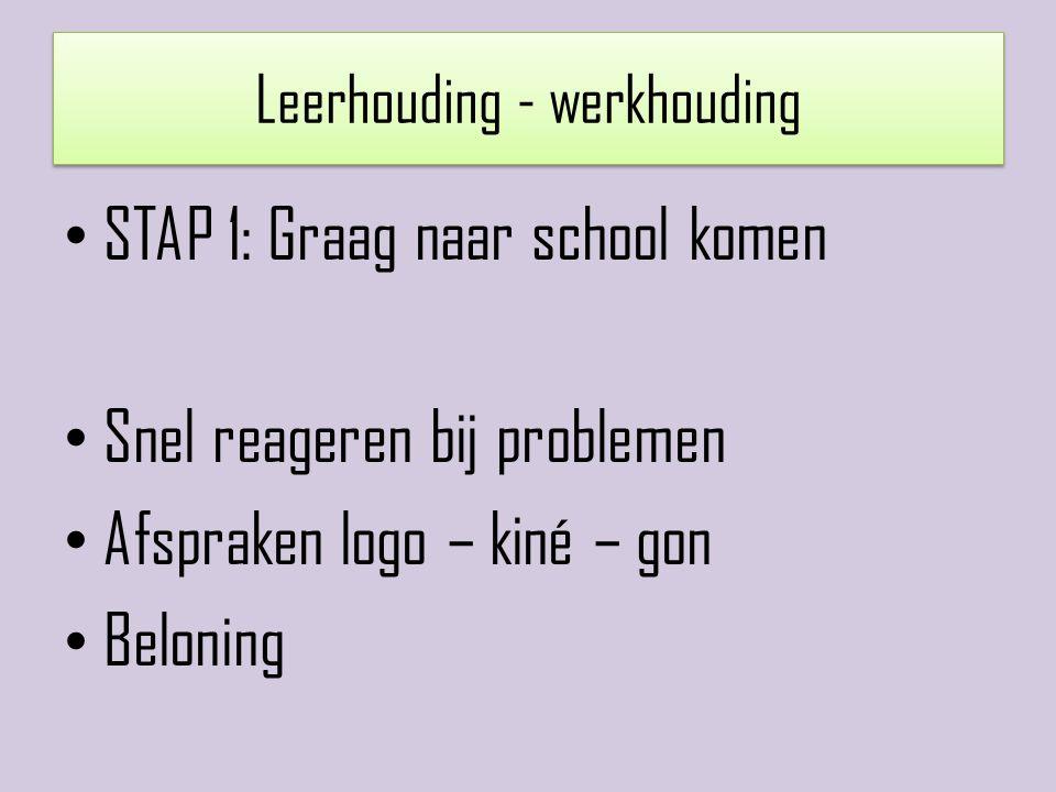 Leerhouding - werkhouding STAP 1: Graag naar school komen Snel reageren bij problemen Afspraken logo – kiné – gon Beloning