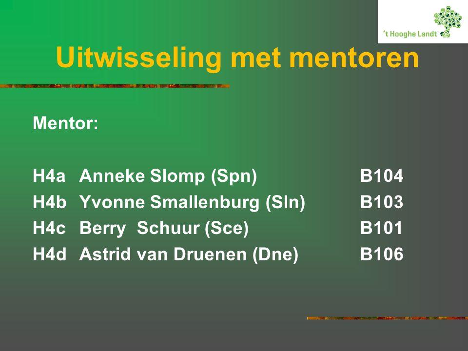 Uitwisseling met mentoren Mentor: H4aAnneke Slomp (Spn)B104 H4bYvonne Smallenburg (Sln)B103 H4cBerry Schuur (Sce)B101 H4dAstrid van Druenen (Dne)B106