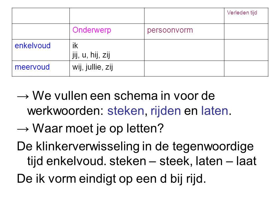 → We vullen een schema in voor de werkwoorden: steken, rijden en laten. → Waar moet je op letten? De klinkerverwisseling in de tegenwoordige tijd enke