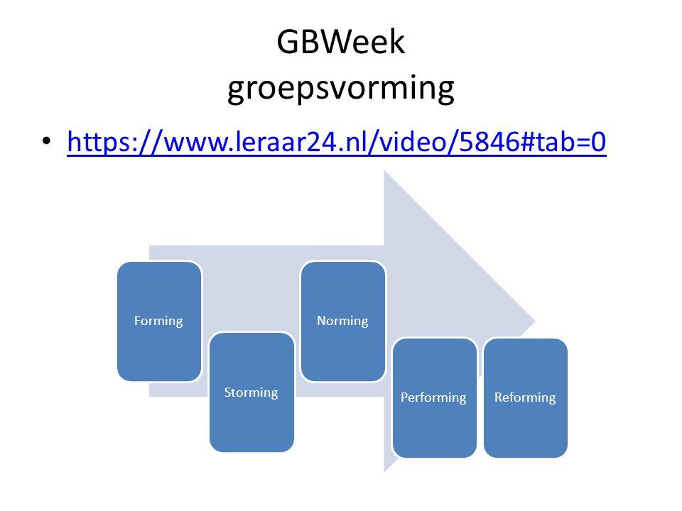 GBWeek groepsvorming https://www.leraar24.nl/video/5846#tab=0 FormingStormingNormingPerformingReforming