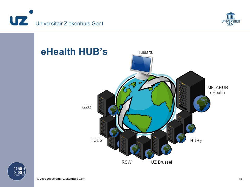 15© 2009 Universitair Ziekenhuis Gent eHealth HUB's Huisarts GZO METAHUB eHealth RSWUZ Brussel HUB y HUB x