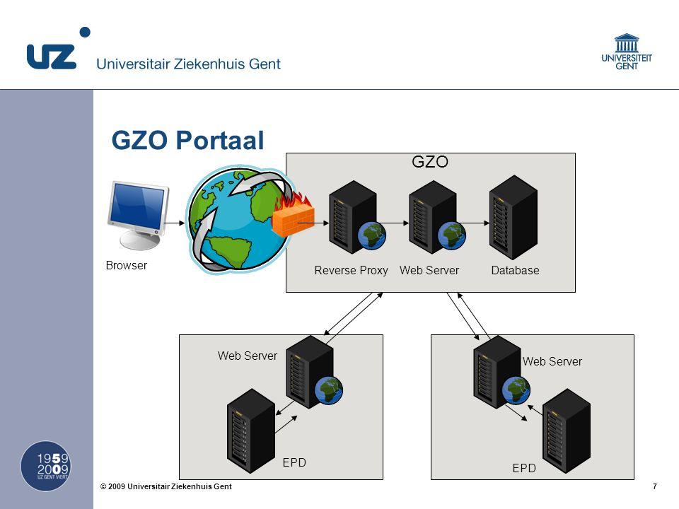 7© 2009 Universitair Ziekenhuis Gent GZO Portaal GZO Reverse ProxyWeb ServerDatabase Web Server EPD Browser