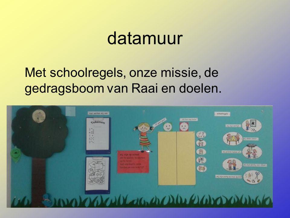 datamuur Met schoolregels, onze missie, de gedragsboom van Raai en doelen.