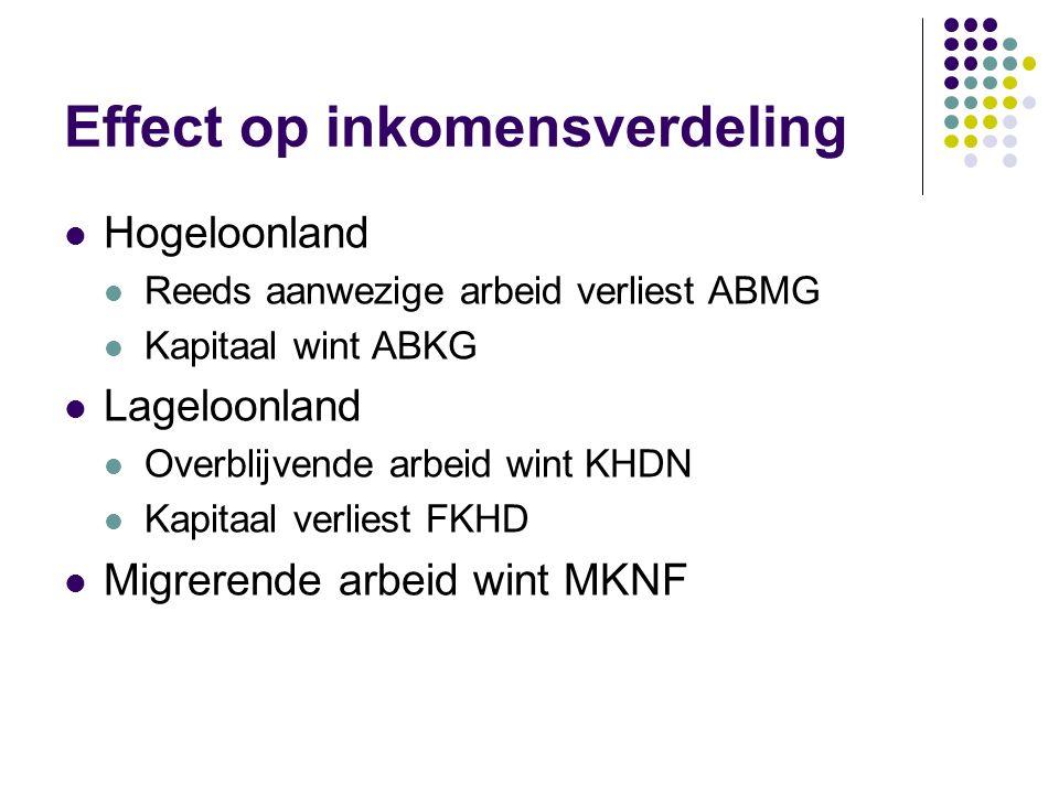 Lageloonland < nationaal = binnenlands product = O'LFE > binnenlands product = O'JKE nationaal product = O'JKE + JLMK Nationaal product gestegen met M