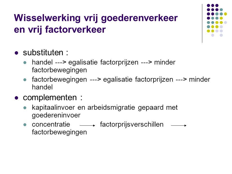 Effect op inkomensverdeling Hogeloonland Reeds aanwezige arbeid verliest ABMG Kapitaal wint ABKG Lageloonland Overblijvende arbeid wint KHDN Kapitaal