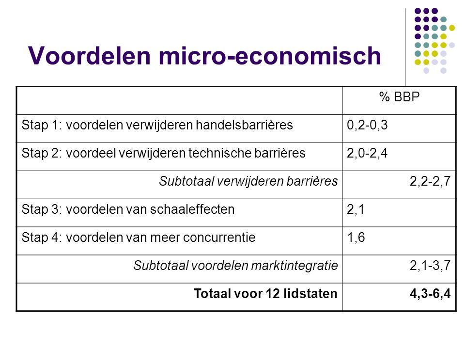 Effecten van de eenheidsmarkt Cecchinirapport Commissierapport 1996 Evaluatie Commissie 2003 Lissabon, GREB, Cardiff